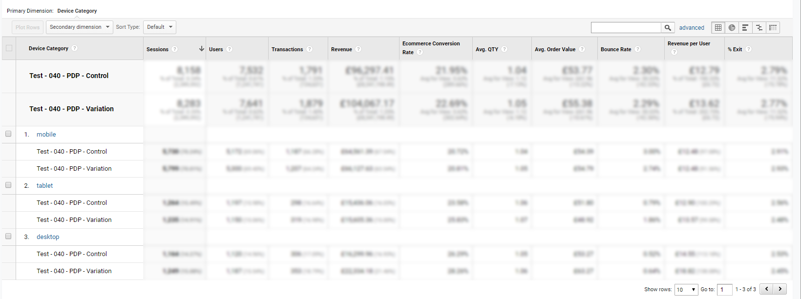 Creating custom reports in Google Analytics