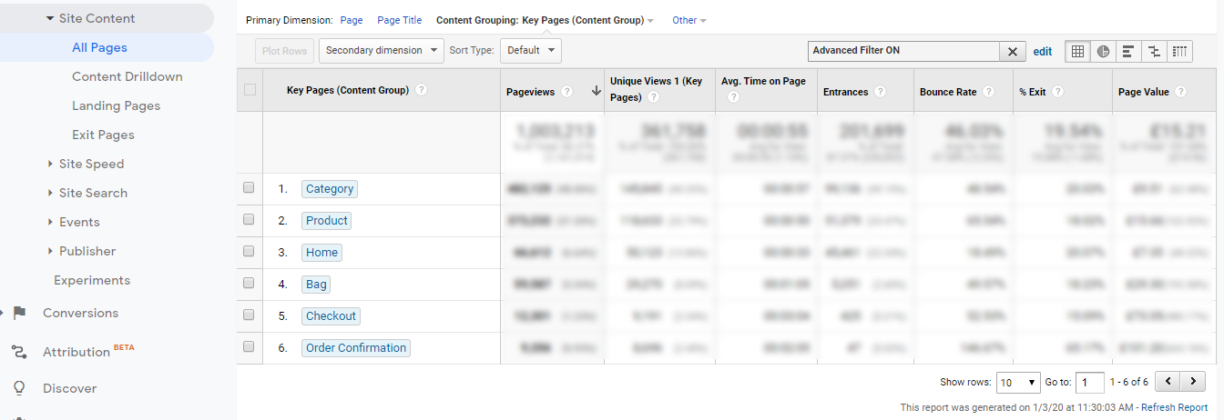 Google Analytics Content Groupings